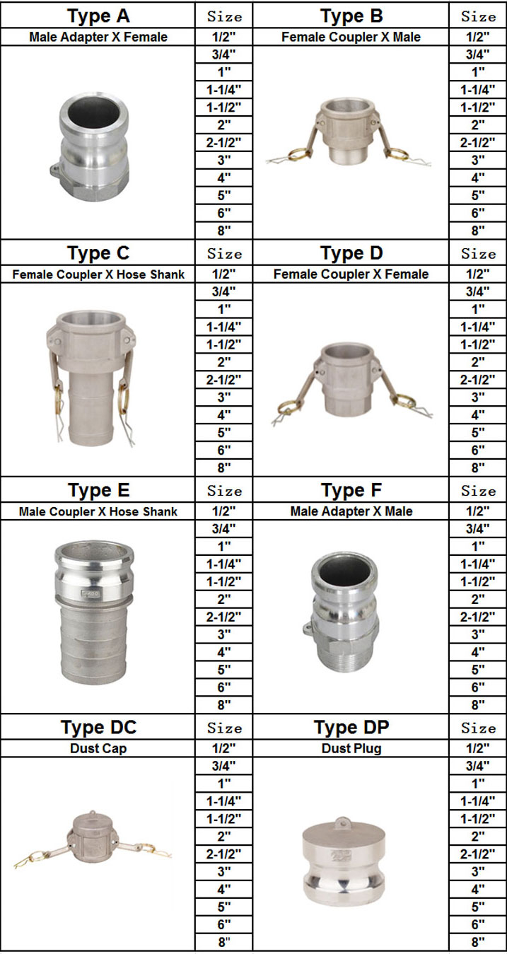 aluminum-brass-camlock