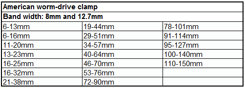 american clamps