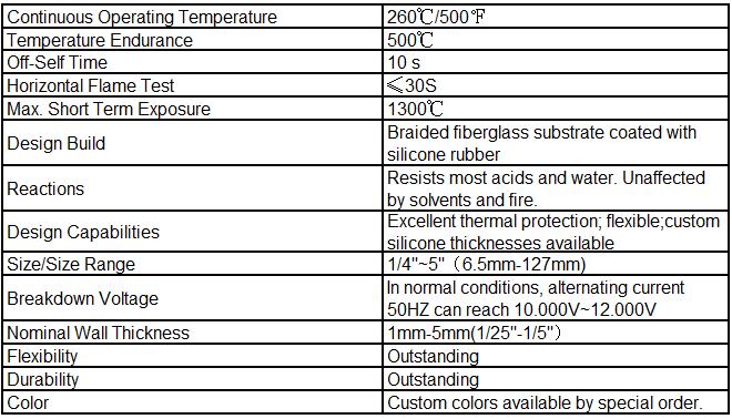 silicone-fire-hose-sleeve-1